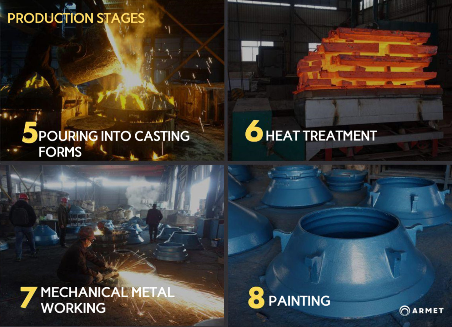Armet production stages
